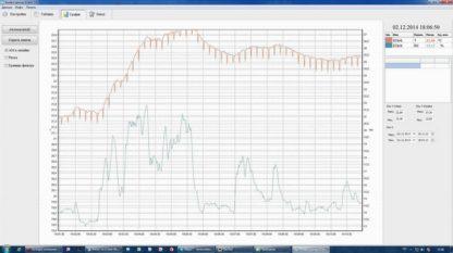 Автономный измеритель- регистратор температуры (дата-логгер) EClerk-M-T