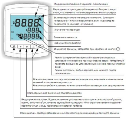 Индикатор качества воздуха описание символов